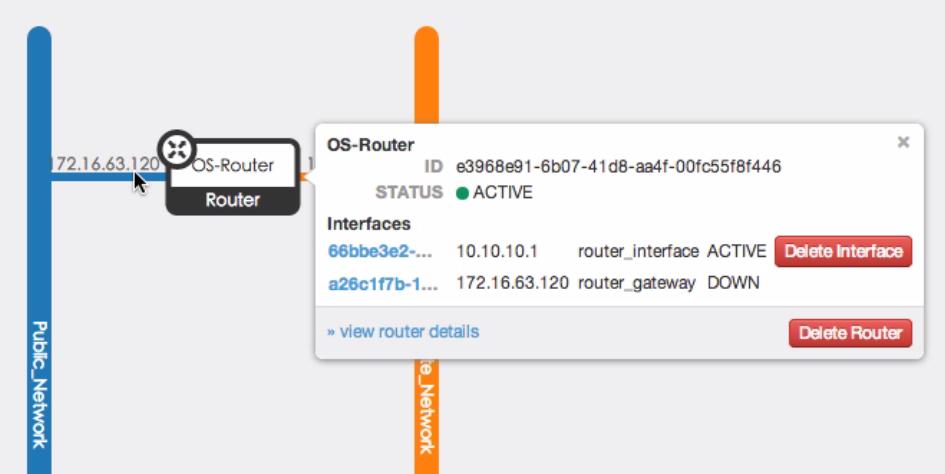 OpenStack Network